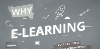 why e-learning is best
